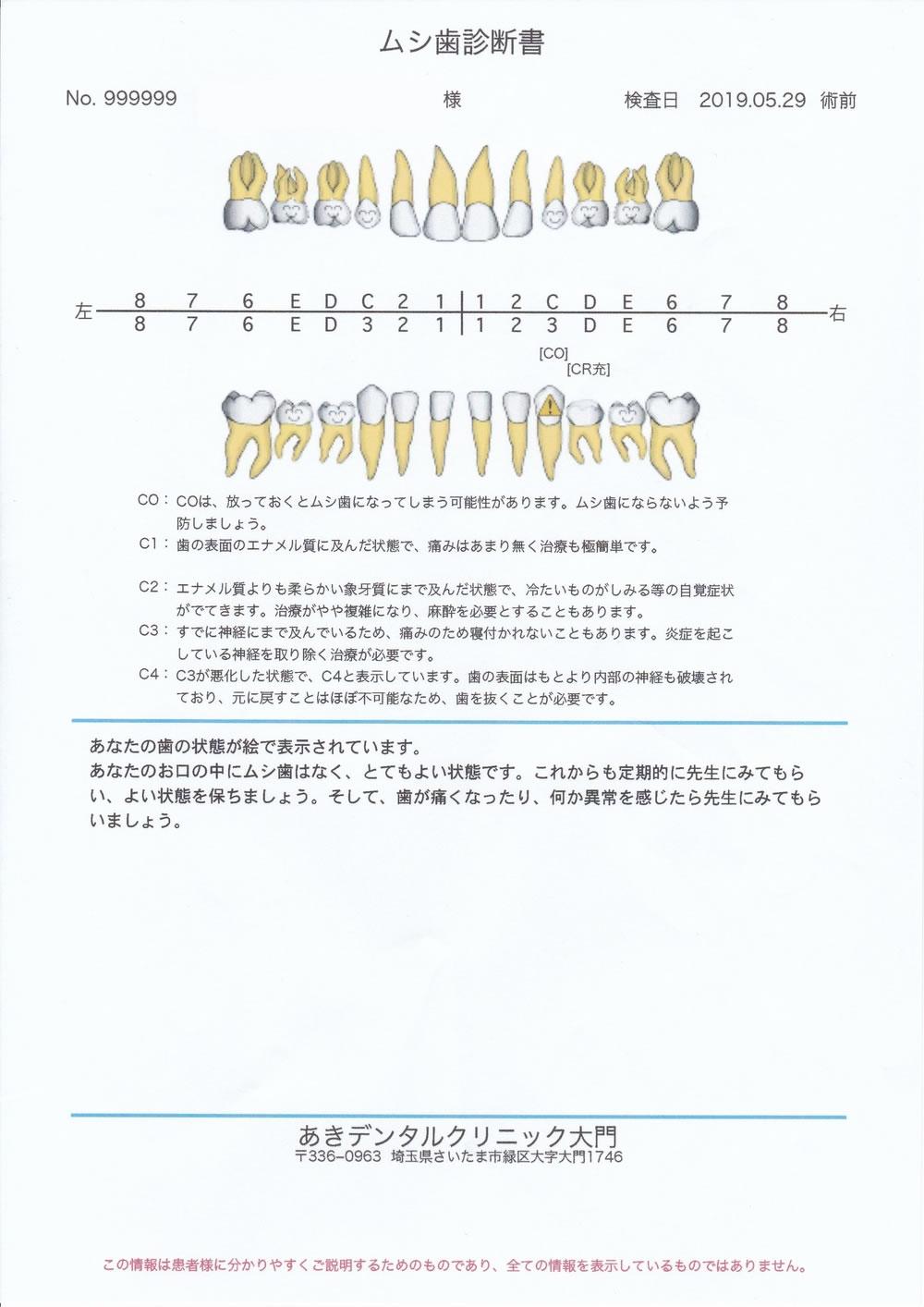 虫歯診断書